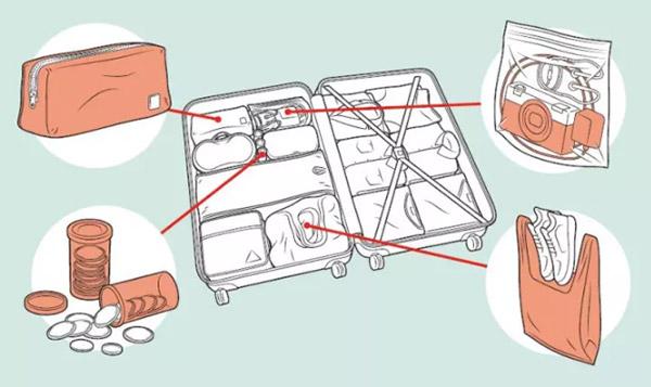 equipaje para viajar