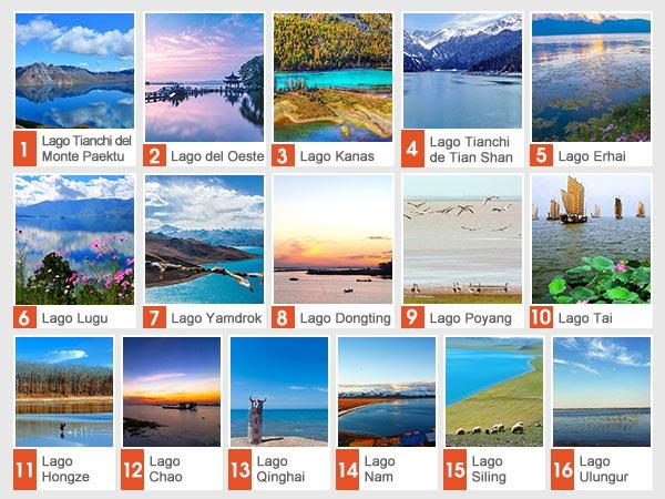 Los lagos más bellos de China