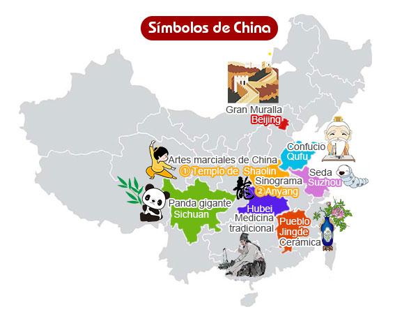 símbolos de China